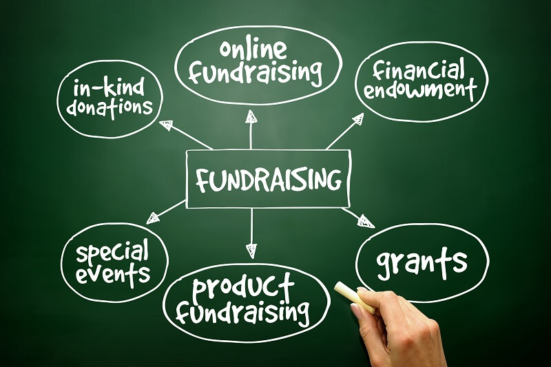 BryteBridge Nonprofit Solutions fundraising